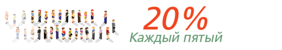 Рабство 21 века